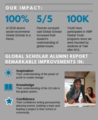 Summer Program - Career Exploration | Global Scholar Summer Program for Young Global Leaders